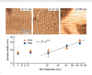 Thin-Films-Characterization-AFM-1
